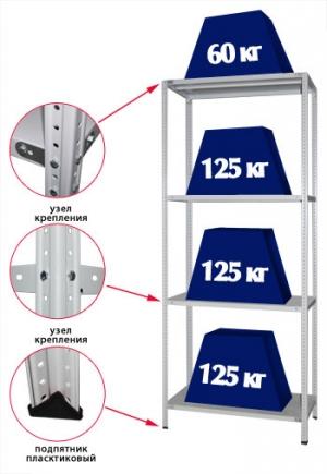 Стеллаж металлический сборный 254-2.5 купить на выгодных условиях в Брянске